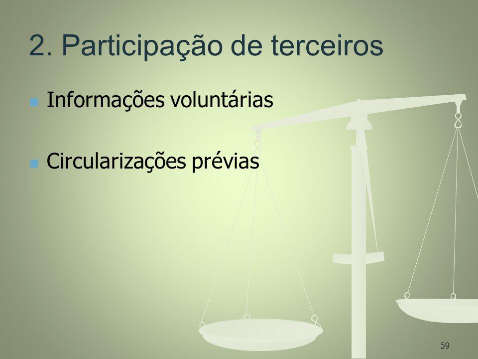 2. Participação de terceiros Informações voluntárias Circularizações prévias 59