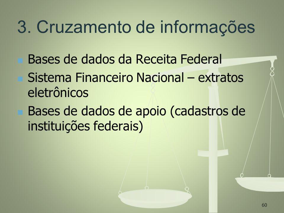 3. Cruzamento de informações Bases de dados da Receita Federal Sistema Financeiro Nacional – extratos eletrônicos Bases de dados de apoio (cadastros d