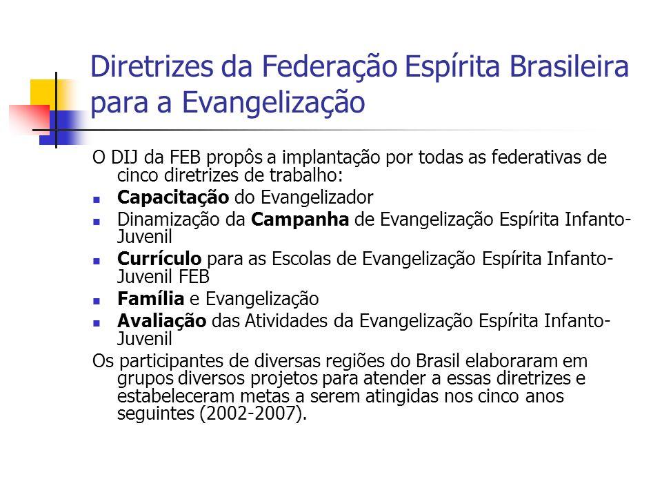 Diretrizes da Federação Espírita Brasileira para a Evangelização O DIJ da FEB propôs a implantação por todas as federativas de cinco diretrizes de tra