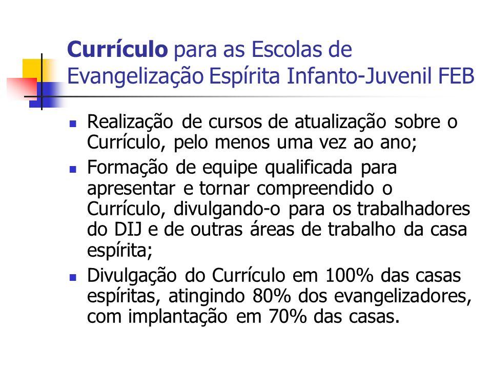 Currículo para as Escolas de Evangelização Espírita Infanto-Juvenil FEB Realização de cursos de atualização sobre o Currículo, pelo menos uma vez ao a