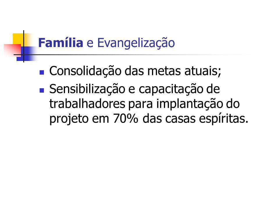Família e Evangelização Consolidação das metas atuais; Sensibilização e capacitação de trabalhadores para implantação do projeto em 70% das casas espí