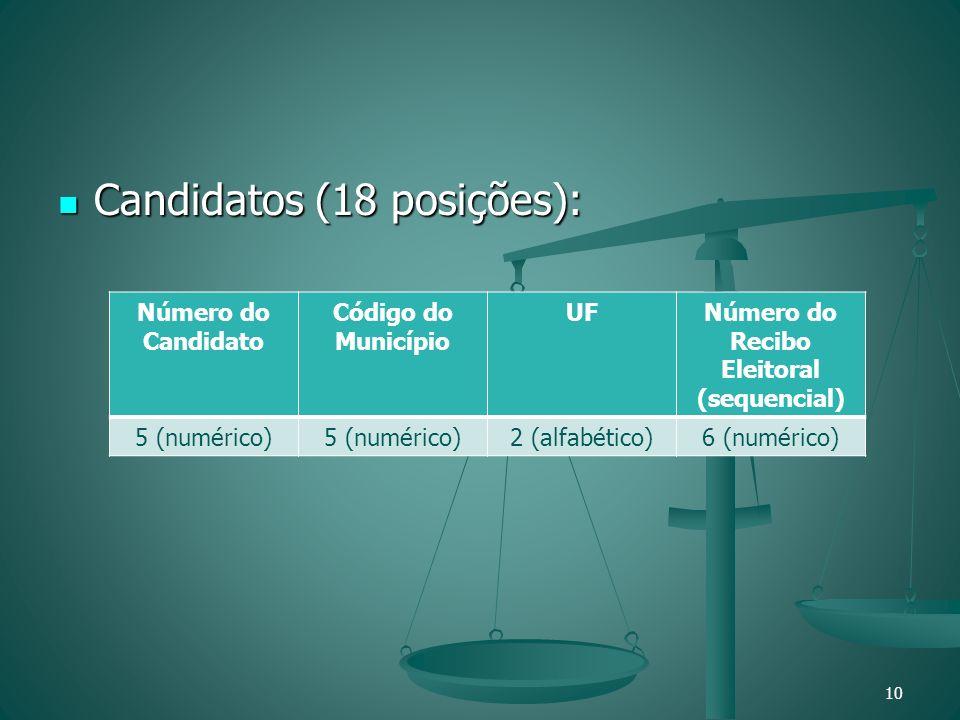 Candidatos (18 posições): Candidatos (18 posições): 10 Número do Candidato Código do Município UFNúmero do Recibo Eleitoral (sequencial) 5 (numérico)