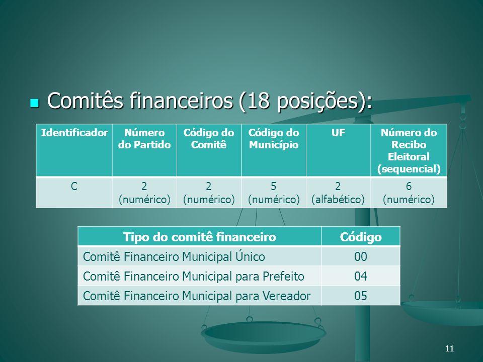 Comitês financeiros (18 posições): Comitês financeiros (18 posições): 11 IdentificadorNúmero do Partido Código do Comitê Código do Município UFNúmero
