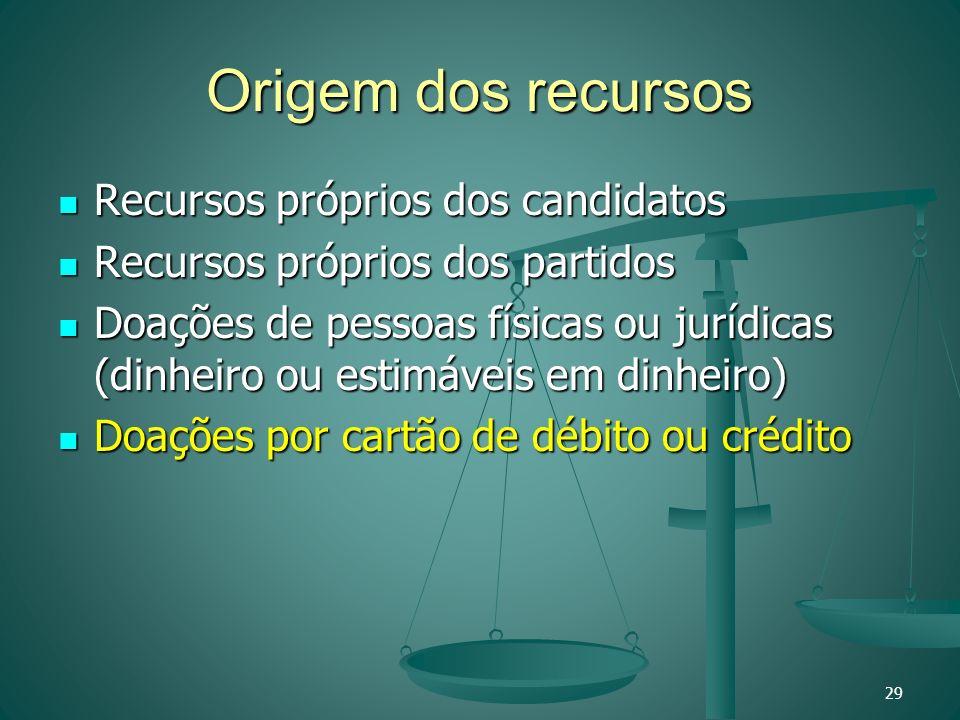 Origem dos recursos Recursos próprios dos candidatos Recursos próprios dos candidatos Recursos próprios dos partidos Recursos próprios dos partidos Do