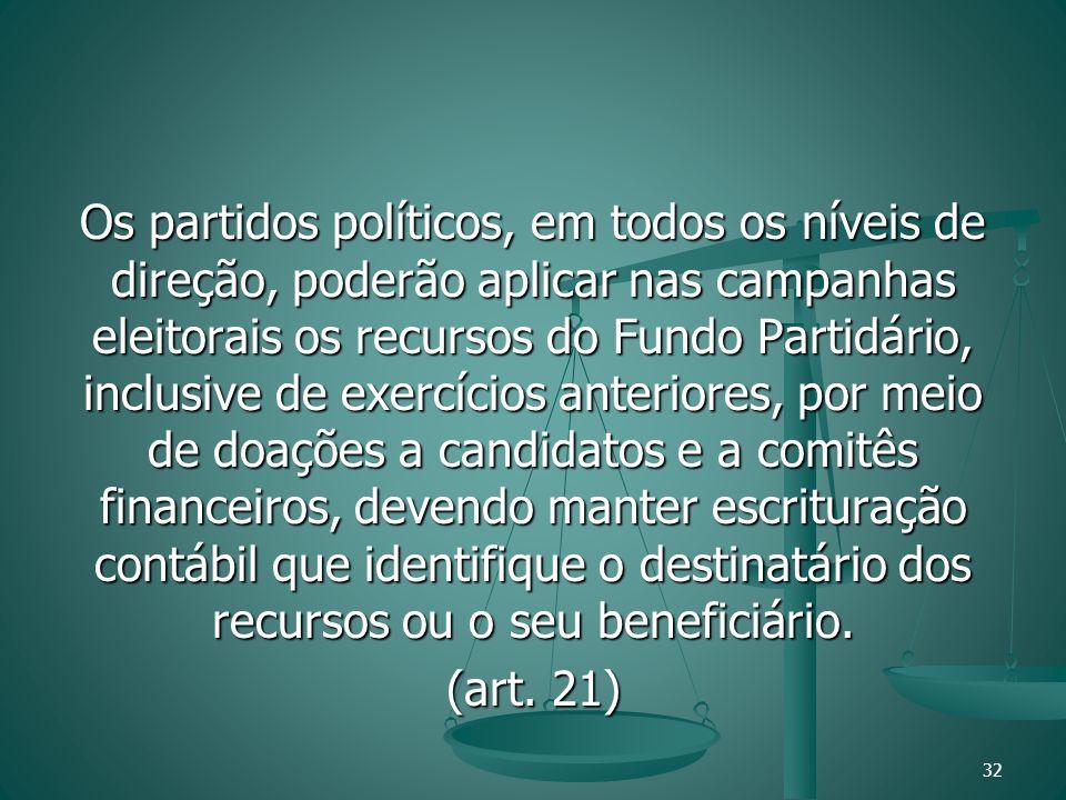 Os partidos políticos, em todos os níveis de direção, poderão aplicar nas campanhas eleitorais os recursos do Fundo Partidário, inclusive de exercício