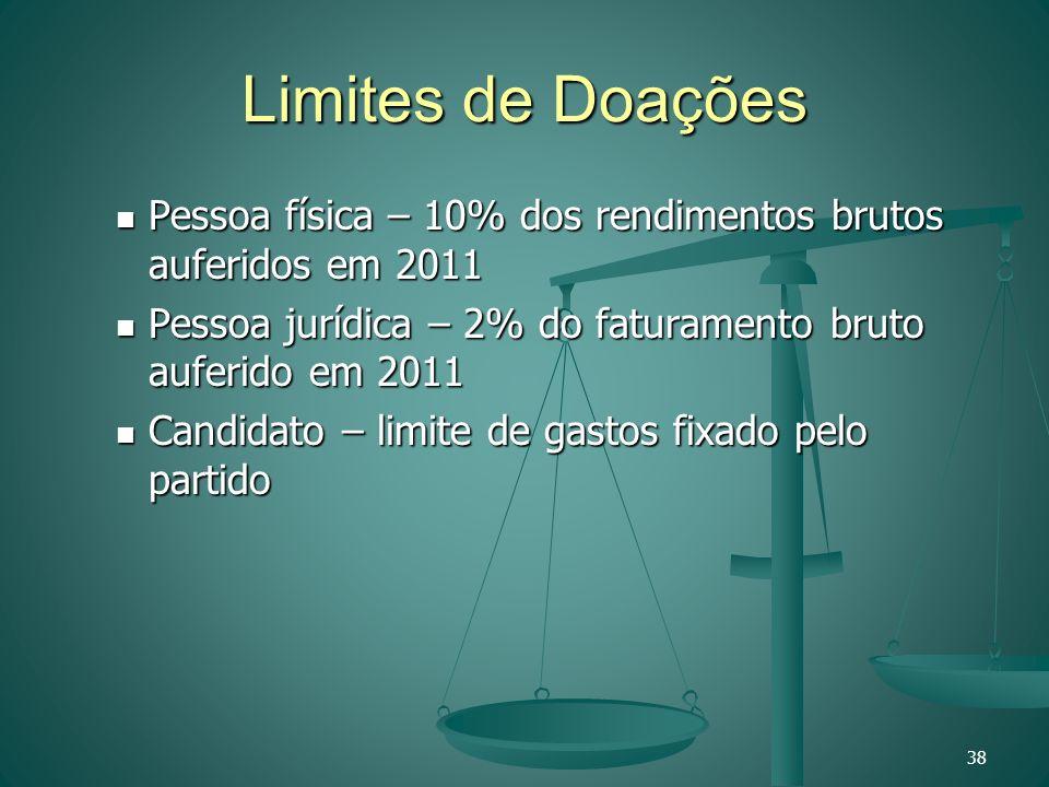 Limites de Doações Pessoa física – 10% dos rendimentos brutos auferidos em 2011 Pessoa física – 10% dos rendimentos brutos auferidos em 2011 Pessoa ju