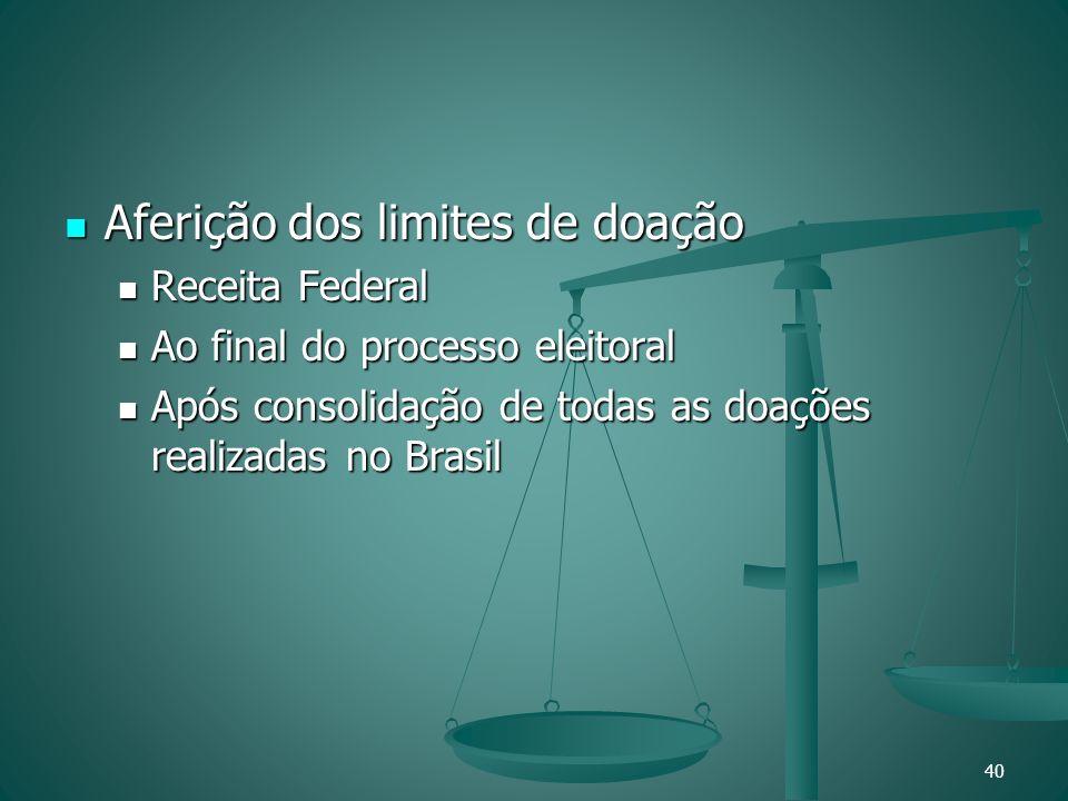 Aferição dos limites de doação Aferição dos limites de doação Receita Federal Receita Federal Ao final do processo eleitoral Ao final do processo elei