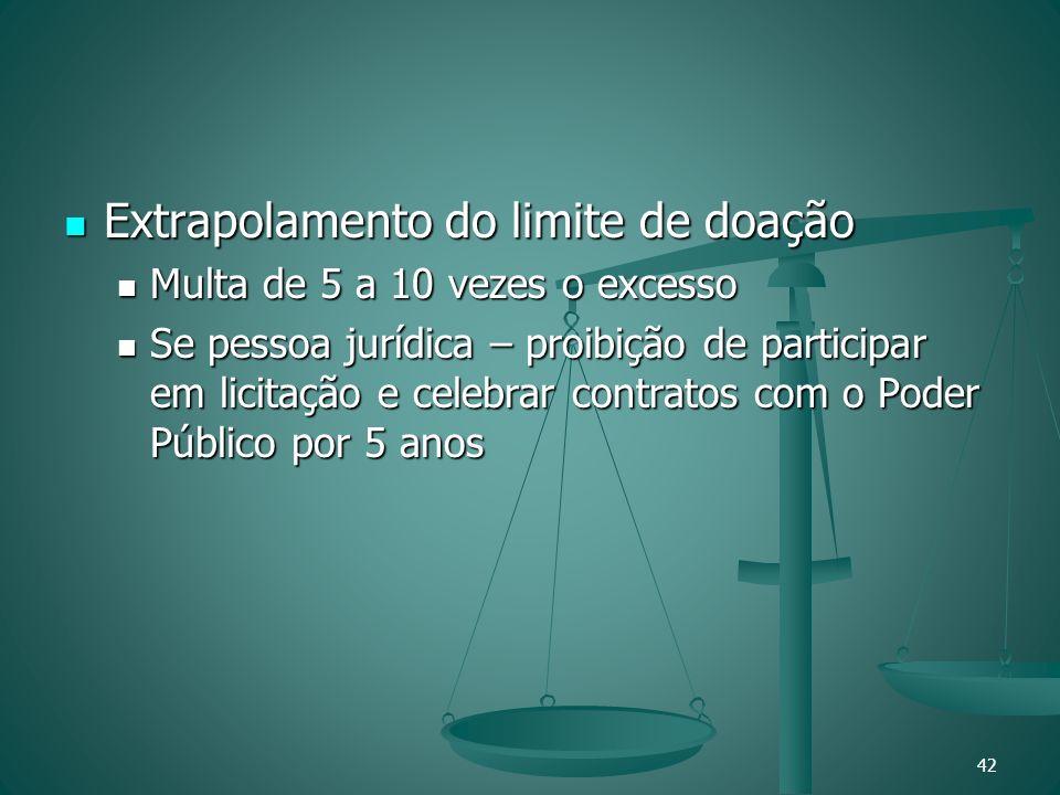 Extrapolamento do limite de doação Extrapolamento do limite de doação Multa de 5 a 10 vezes o excesso Multa de 5 a 10 vezes o excesso Se pessoa jurídi