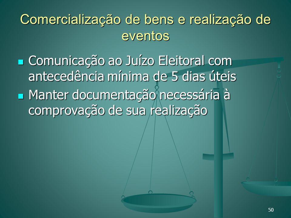 Comercialização de bens e realização de eventos Comunicação ao Juízo Eleitoral com antecedência mínima de 5 dias úteis Comunicação ao Juízo Eleitoral