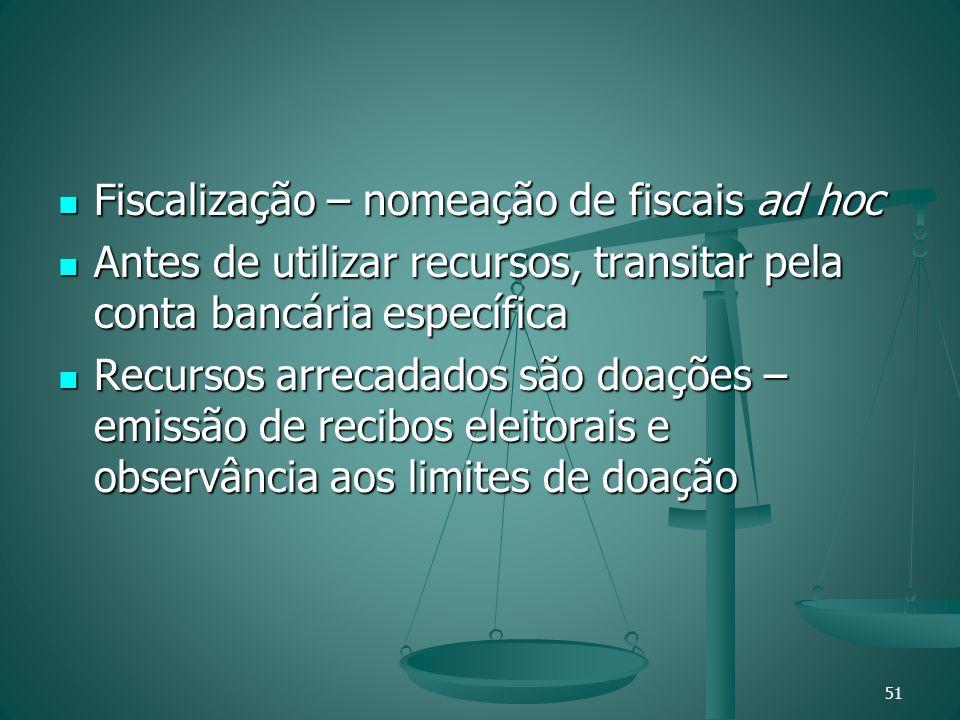 Fiscalização – nomeação de fiscais ad hoc Fiscalização – nomeação de fiscais ad hoc Antes de utilizar recursos, transitar pela conta bancária específi