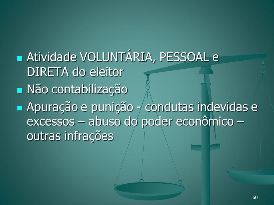 Atividade VOLUNTÁRIA, PESSOAL e DIRETA do eleitor Atividade VOLUNTÁRIA, PESSOAL e DIRETA do eleitor Não contabilização Não contabilização Apuração e p