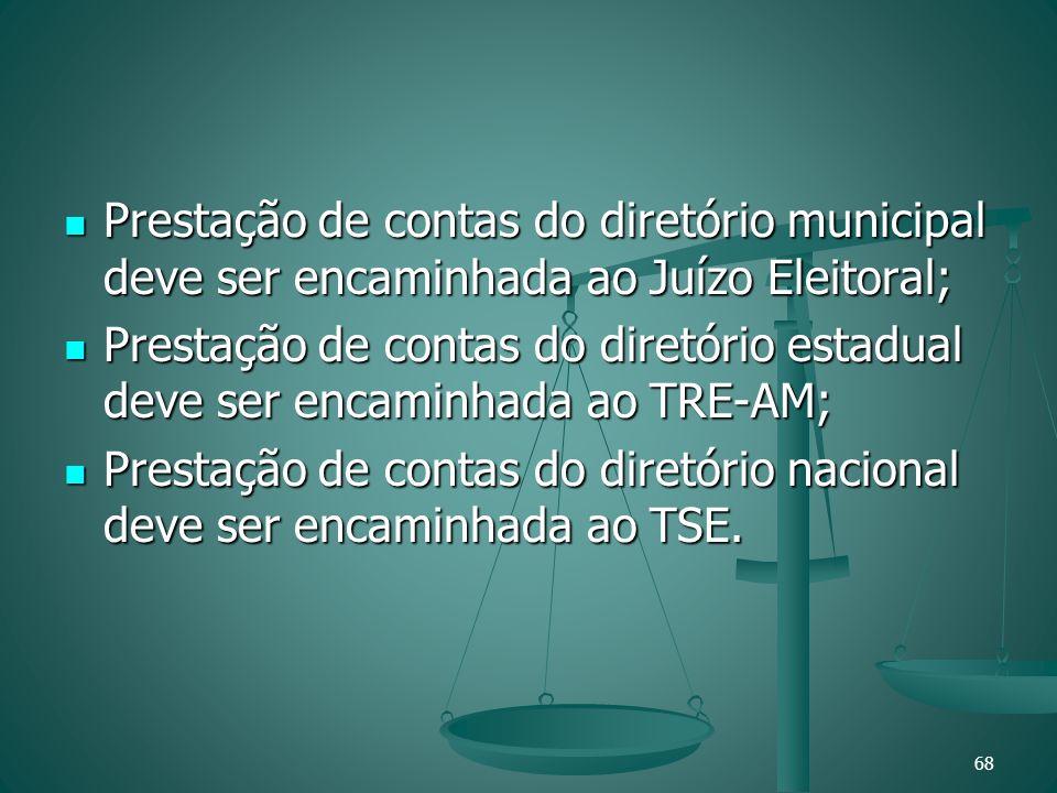 Prestação de contas do diretório municipal deve ser encaminhada ao Juízo Eleitoral; Prestação de contas do diretório municipal deve ser encaminhada ao