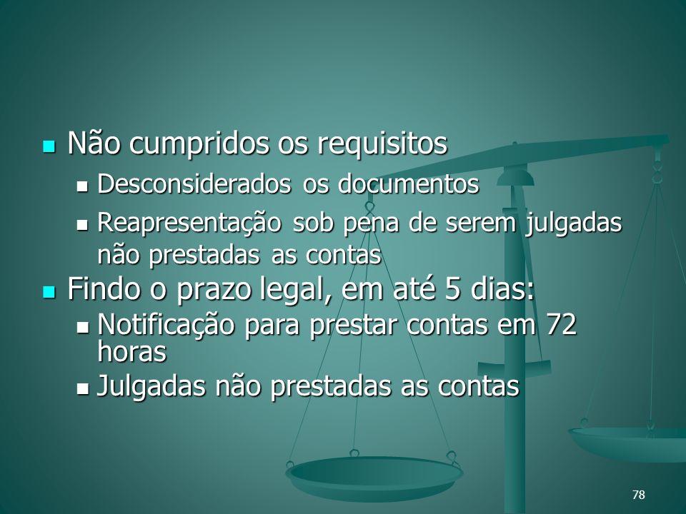 Não cumpridos os requisitos Não cumpridos os requisitos Desconsiderados os documentos Desconsiderados os documentos Reapresentação sob pena de serem j