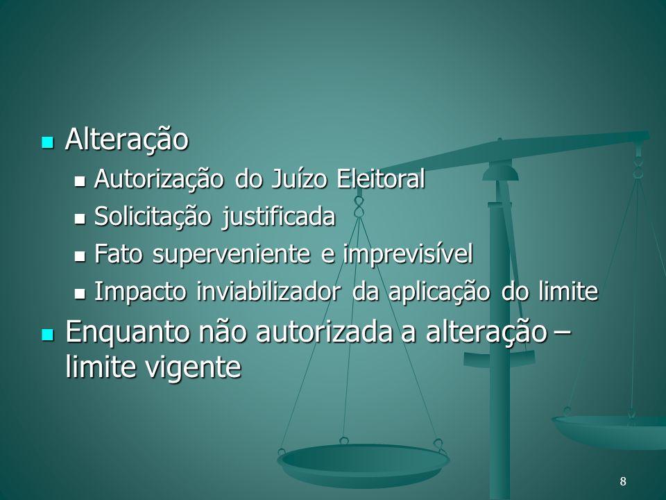 Alteração Alteração Autorização do Juízo Eleitoral Autorização do Juízo Eleitoral Solicitação justificada Solicitação justificada Fato superveniente e