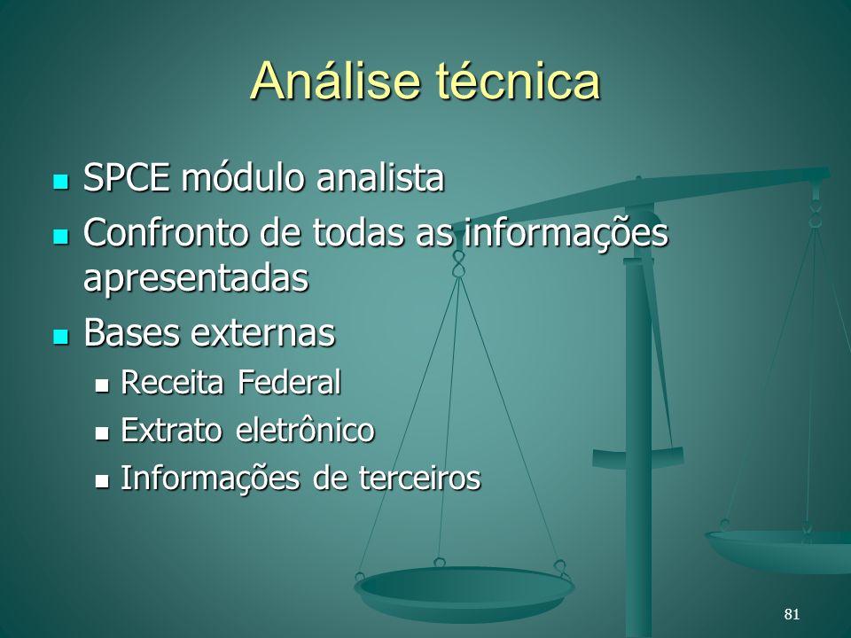 Análise técnica SPCE módulo analista SPCE módulo analista Confronto de todas as informações apresentadas Confronto de todas as informações apresentada