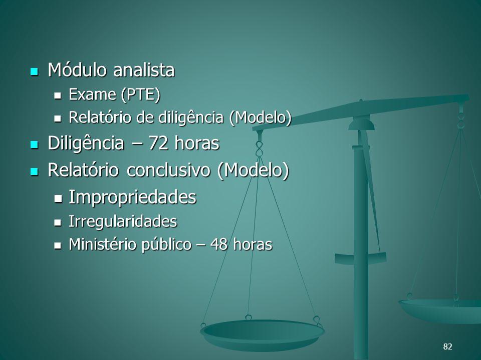Módulo analista Módulo analista Exame (PTE) Exame (PTE) Relatório de diligência (Modelo) Relatório de diligência (Modelo) Diligência – 72 horas Diligê