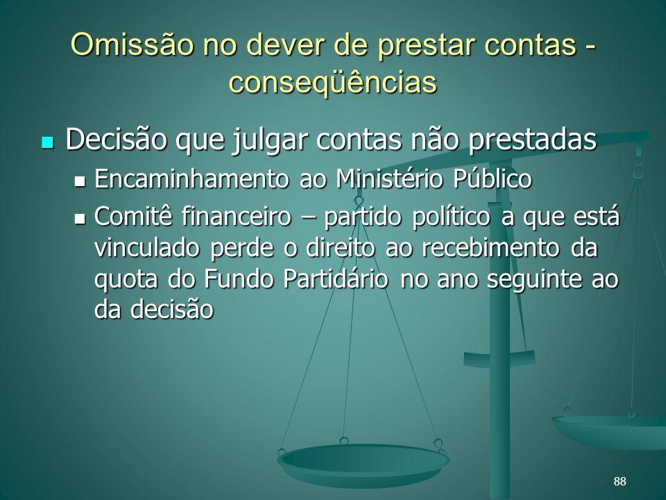 Omissão no dever de prestar contas - conseqüências Decisão que julgar contas não prestadas Decisão que julgar contas não prestadas Encaminhamento ao M