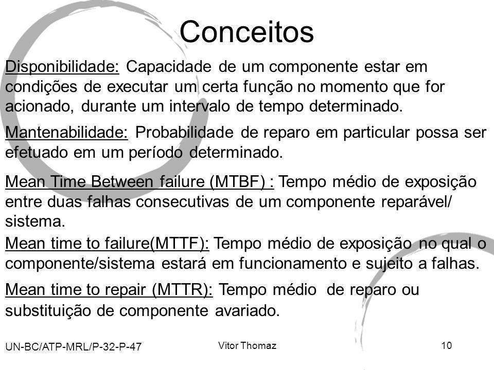 Vitor Thomaz10 Conceitos Disponibilidade: Capacidade de um componente estar em condições de executar um certa função no momento que for acionado, dura