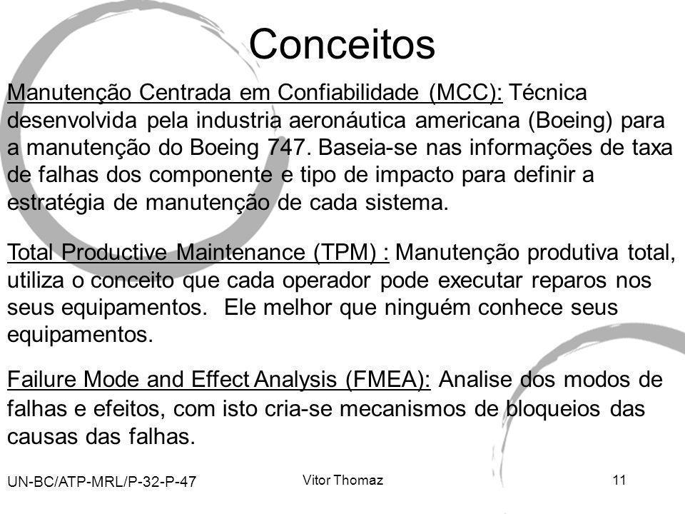 Vitor Thomaz11 Conceitos Manutenção Centrada em Confiabilidade (MCC): Técnica desenvolvida pela industria aeronáutica americana (Boeing) para a manute