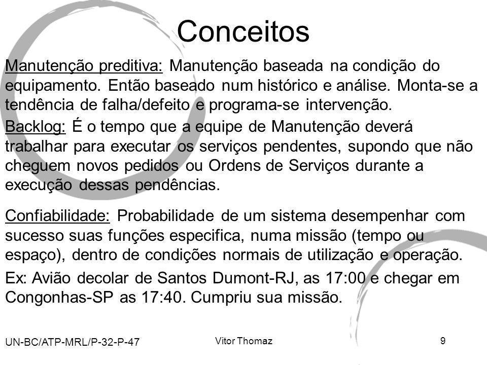 Vitor Thomaz10 Conceitos Disponibilidade: Capacidade de um componente estar em condições de executar um certa função no momento que for acionado, durante um intervalo de tempo determinado.