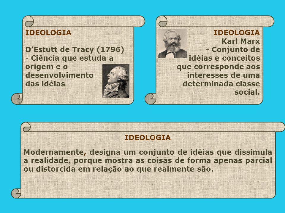 IDEOLOGIA DEstutt de Tracy (1796) - Ciência que estuda a origem e o desenvolvimento das idéias IDEOLOGIA Karl Marx - Conjunto de idéias e conceitos qu