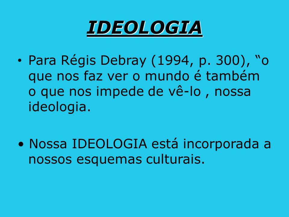 IDEOLOGIA Para Régis Debray (1994, p. 300), o que nos faz ver o mundo é também o que nos impede de vê-lo, nossa ideologia. Nossa IDEOLOGIA está incorp