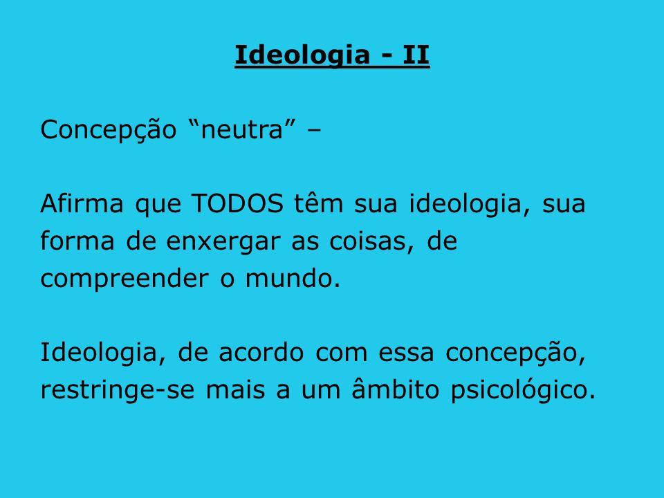 Ideologia - II Concepção neutra – Afirma que TODOS têm sua ideologia, sua forma de enxergar as coisas, de compreender o mundo. Ideologia, de acordo co