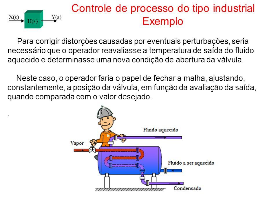 Controle de processo do tipo industrial Exemplo Para corrigir distorções causadas por eventuais perturbações, seria necessário que o operador reavalia