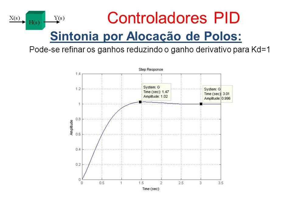 Controladores PID Sintonia por Alocação de Polos: Pode-se refinar os ganhos reduzindo o ganho derivativo para Kd=1