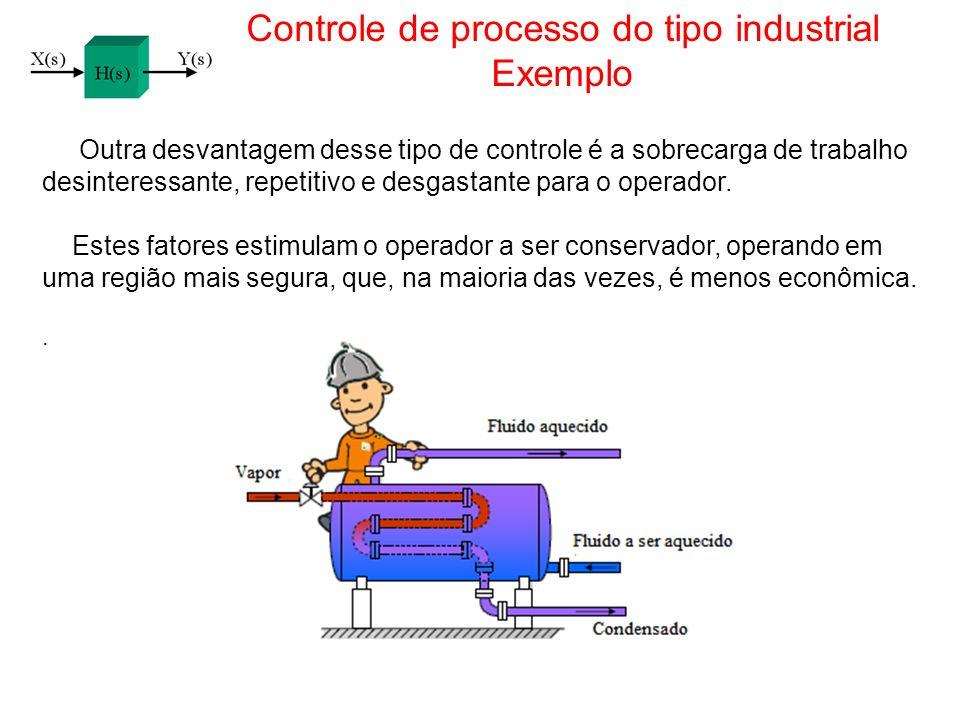 Controle de processo do tipo industrial Exemplo Outra desvantagem desse tipo de controle é a sobrecarga de trabalho desinteressante, repetitivo e desg