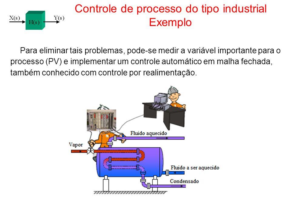 Controle de processo do tipo industrial Exemplo Para eliminar tais problemas, pode-se medir a variável importante para o processo (PV) e implementar u
