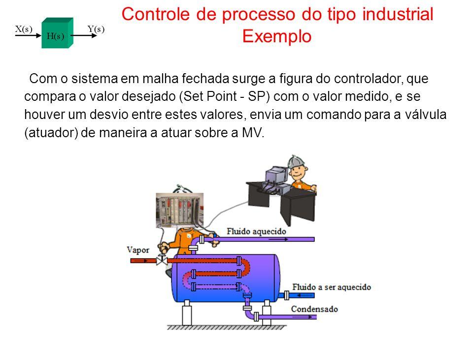 Controle de processo do tipo industrial Exemplo Com o sistema em malha fechada surge a figura do controlador, que compara o valor desejado (Set Point