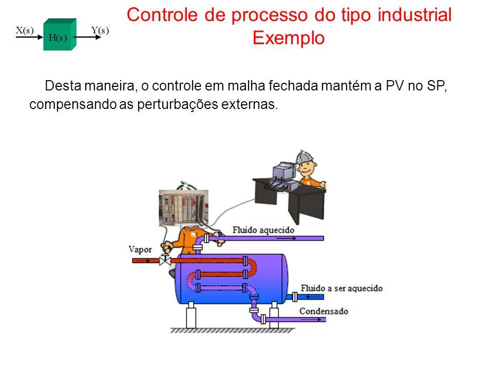 Controle de processo do tipo industrial Exemplo Desta maneira, o controle em malha fechada mantém a PV no SP, compensando as perturbações externas.