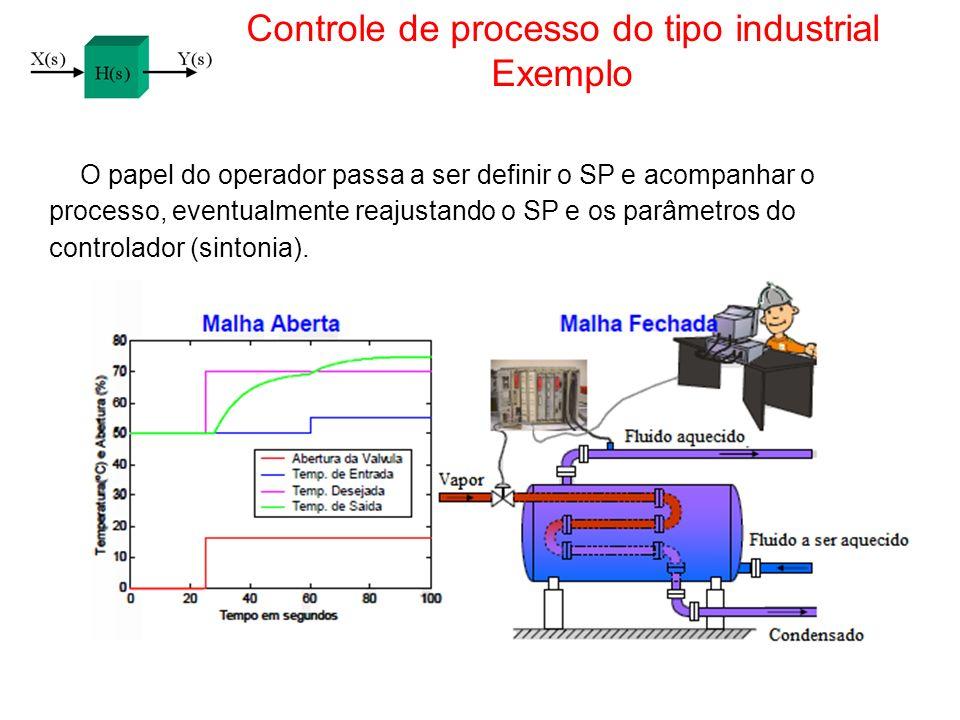 Controle de processo do tipo industrial Exemplo O papel do operador passa a ser definir o SP e acompanhar o processo, eventualmente reajustando o SP e