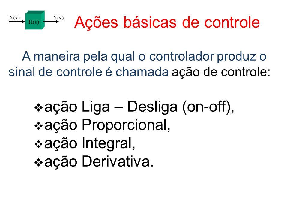 Ações básicas de controle ação Liga – Desliga (on-off), ação Proporcional, ação Integral, ação Derivativa. A maneira pela qual o controlador produz o