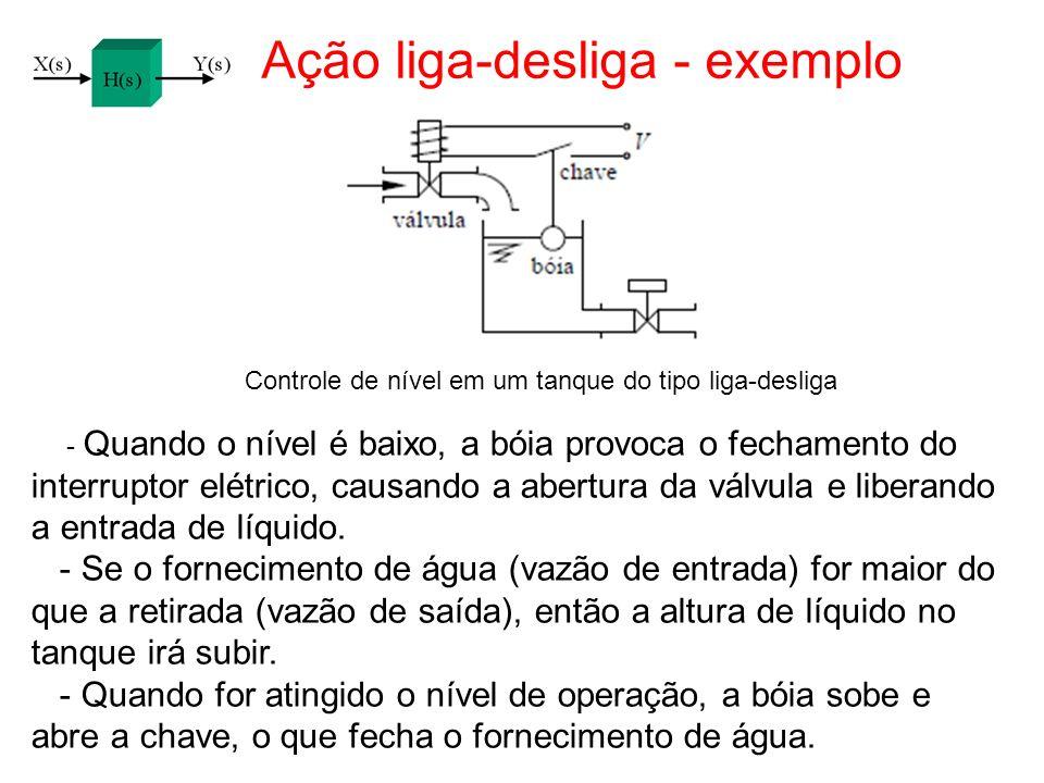 Ação liga-desliga - exemplo Controle de nível em um tanque do tipo liga-desliga - Quando o nível é baixo, a bóia provoca o fechamento do interruptor e