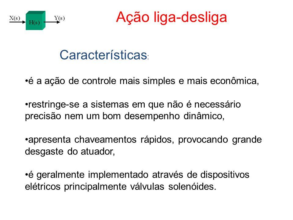 Ação liga-desliga Características : é a ação de controle mais simples e mais econômica, restringe-se a sistemas em que não é necessário precisão nem u