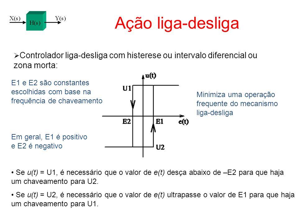 Ação liga-desliga Controlador liga-desliga com histerese ou intervalo diferencial ou zona morta: Se u(t) = U1, é necessário que o valor de e(t) desça