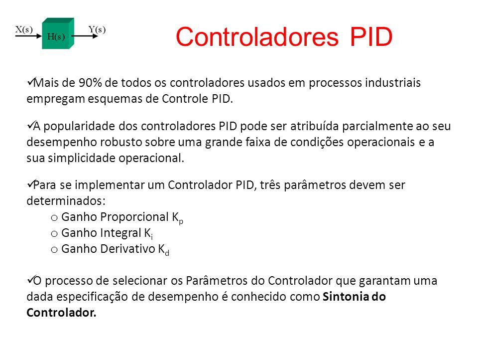 Controladores PID Mais de 90% de todos os controladores usados em processos industriais empregam esquemas de Controle PID. A popularidade dos controla