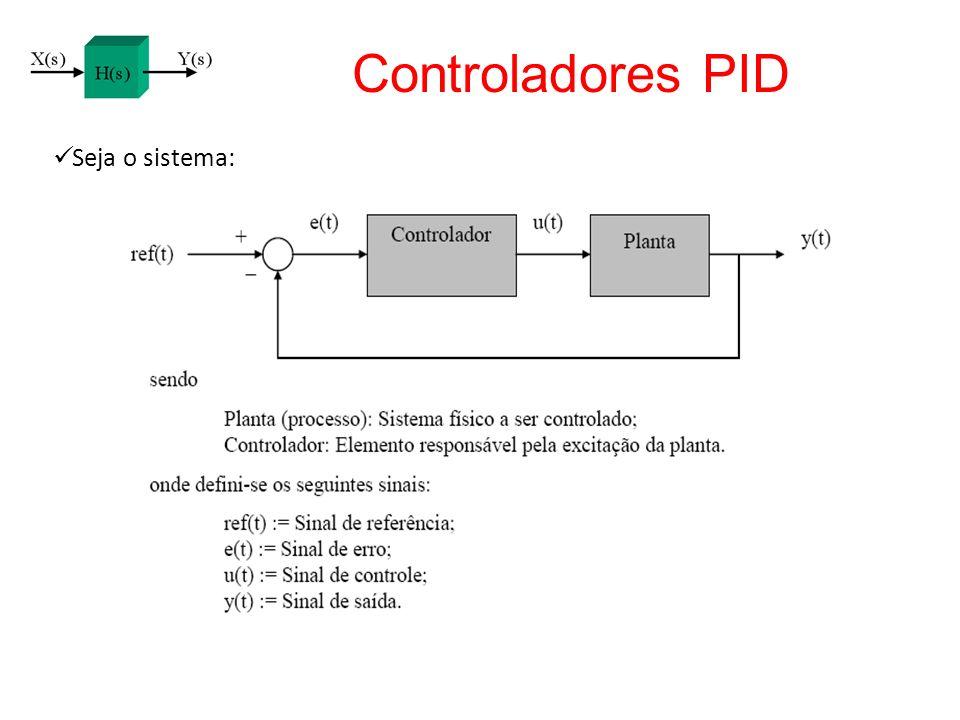 Controladores PID Seja o sistema: