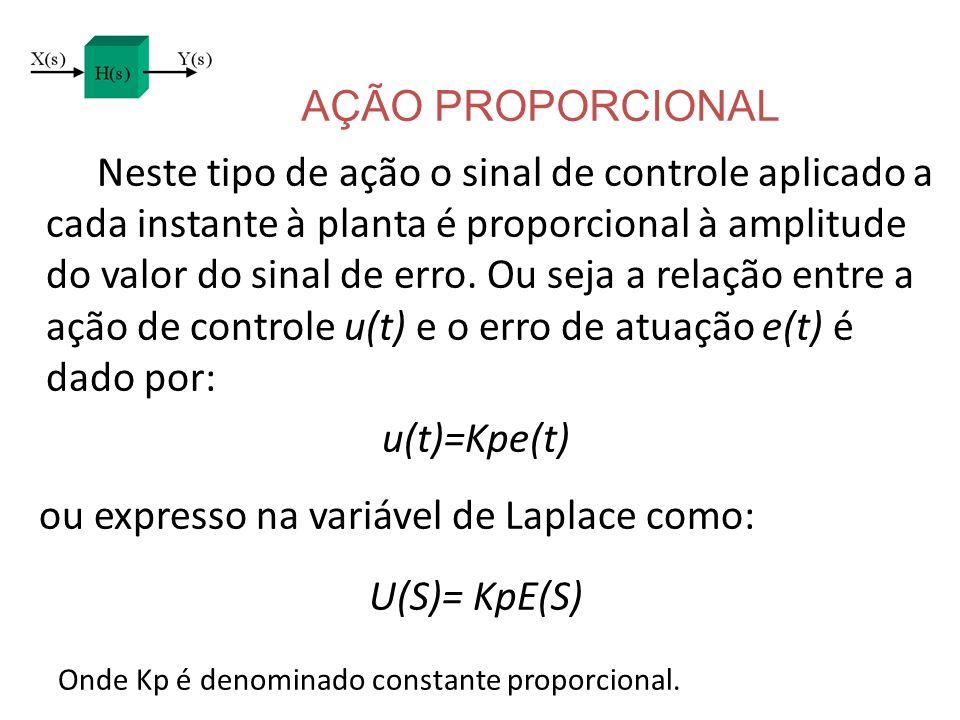 AÇÃO PROPORCIONAL Neste tipo de ação o sinal de controle aplicado a cada instante à planta é proporcional à amplitude do valor do sinal de erro. Ou se