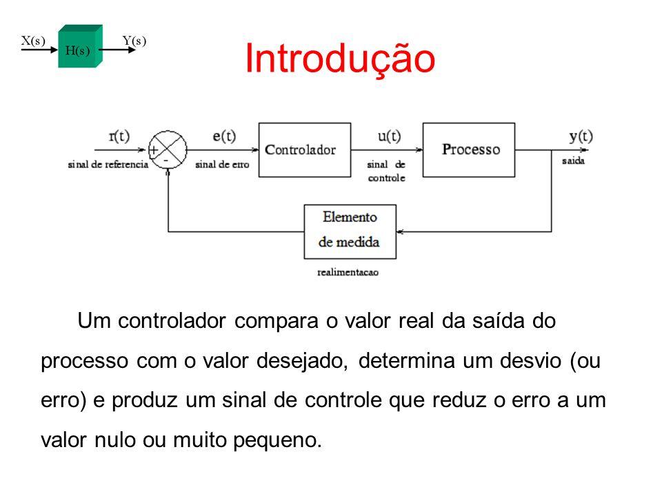 Introdução Um controlador compara o valor real da saída do processo com o valor desejado, determina um desvio (ou erro) e produz um sinal de controle