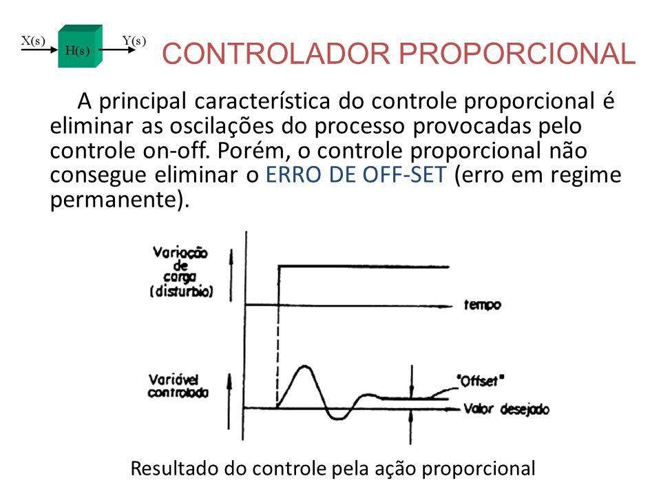 CONTROLADOR PROPORCIONAL A principal característica do controle proporcional é eliminar as oscilações do processo provocadas pelo controle on-off. Por