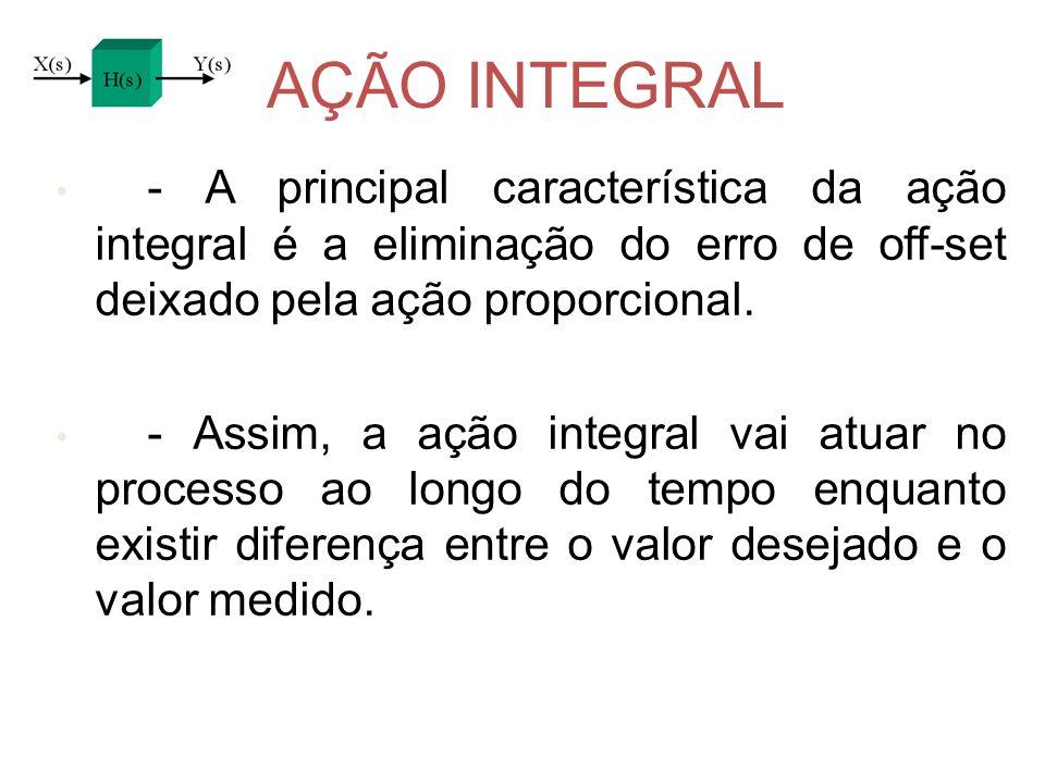 AÇÃO INTEGRAL - A principal característica da ação integral é a eliminação do erro de off-set deixado pela ação proporcional. - Assim, a ação integral