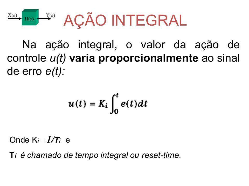 AÇÃO INTEGRAL Na ação integral, o valor da ação de controle u(t) varia proporcionalmente ao sinal de erro e(t): / Onde K i = 1/ T i e T i é chamado de