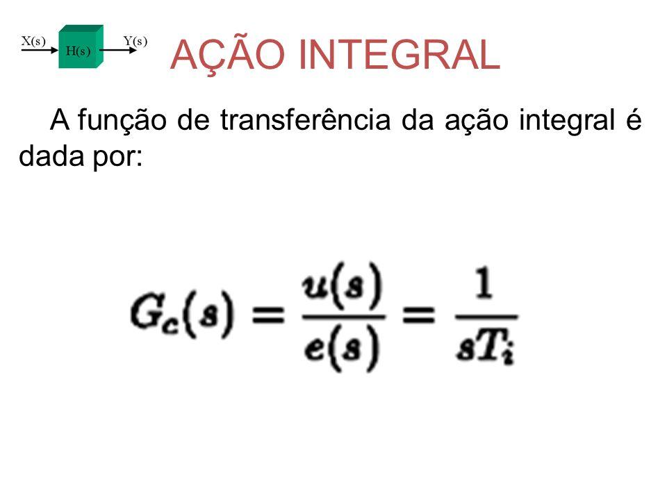 AÇÃO INTEGRAL A função de transferência da ação integral é dada por: