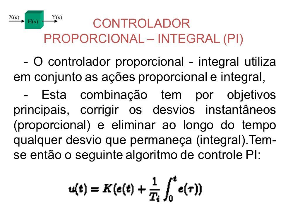 CONTROLADOR PROPORCIONAL – INTEGRAL (PI) - O controlador proporcional - integral utiliza em conjunto as ações proporcional e integral, - Esta combinaç