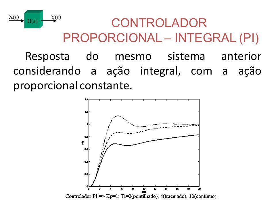 CONTROLADOR PROPORCIONAL – INTEGRAL (PI) Resposta do mesmo sistema anterior considerando a ação integral, com a ação proporcional constante.