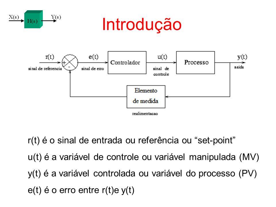 Introdução r(t) é o sinal de entrada ou referência ou set-point u(t) é a variável de controle ou variável manipulada (MV) y(t) é a variável controlada