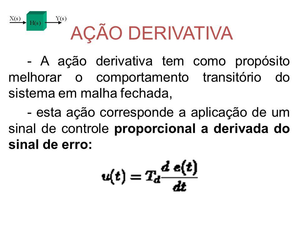AÇÃO DERIVATIVA - A ação derivativa tem como propósito melhorar o comportamento transitório do sistema em malha fechada, - esta ação corresponde a apl